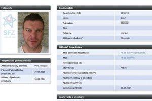 Registračka Jozefa Stümpela. Hokejová legenda je už pár dní futbalovou posilou FK 56 Iliašovce.