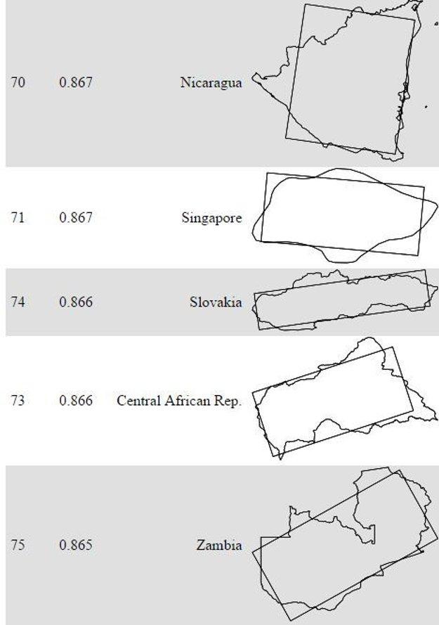 Slovensko má na 74. mieste exotickú spoločnosť.