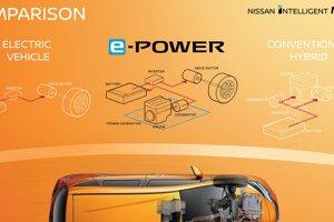 Nissan predstavil systém hybridného pohonu e-Power
