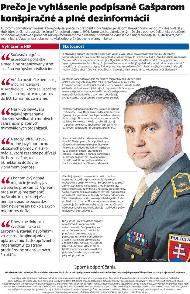 Aké konšpirácie sú vo vyhlásení, pod ktoré sa podpísal policajný prezident Tibor Gašpar.