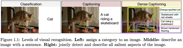 Obrázok z Karpathyho dizertačnej práce. Počítač vie obrázok opísať vetou