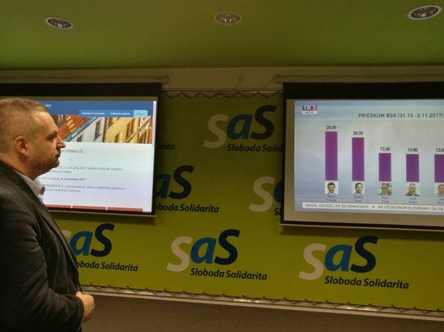 Ondrej Dostál sleduje výsledky prieskumu televízie TA3.