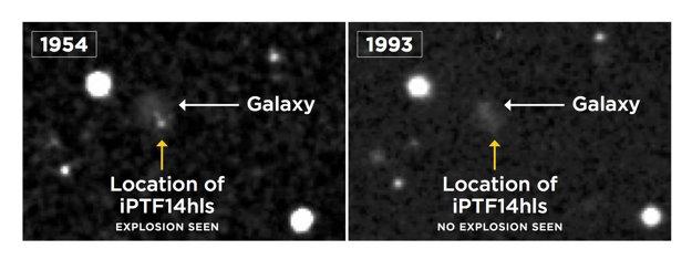 Archivní záznamy z výbuchu supernovy v roce 1954 a následné pozorování v roce 1993 ukazuje její pohasnutí.