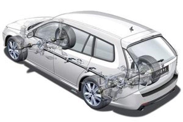 Haldex pripája pohon zadnej nápravy keď predné kolesá prešmyknú. Spojku Haldex  využívajú viaceré značky vrátane švédskej  automobilky Saab. Prvý nápad vznikol v rely a odtiaľ ako mnoho iných technických riešení prešiel do bežného života.