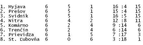 0_tabvolej1_r7983_res.jpg