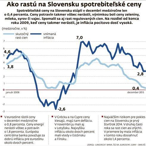 inflacia-web_res.jpg