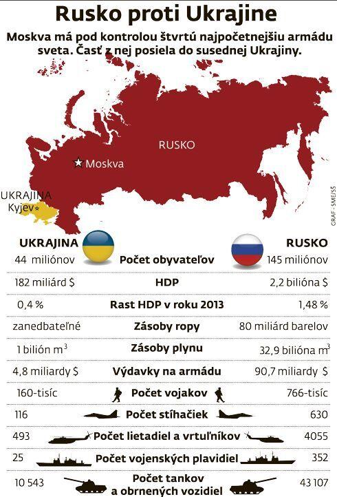 ukrajina_rusko-web_r9072.jpg