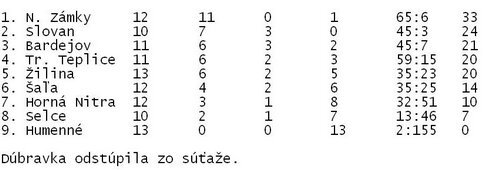 0_tabfutky_r5443_res.jpg