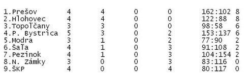 0_tabhadz_r3256_res.jpg