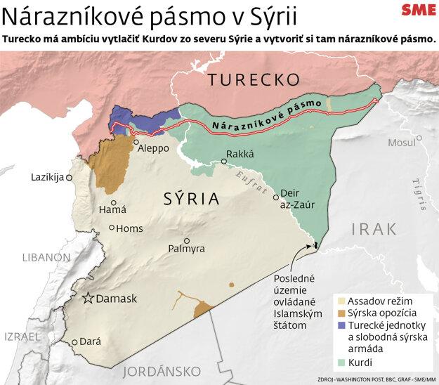Nárazníkové pásmo v Sýrii.
