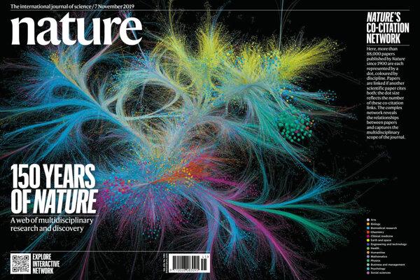 Obálka výročného vydania časopisu Nature, ktorý oslavuje 150. rokov od prvého vydania. Vizualizácia zobrazuje prepojenie medzi viac ako 88-tisíc článkami z Nature.
