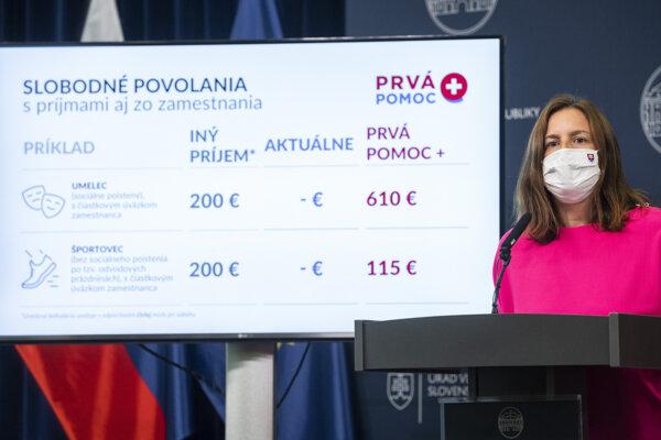 Ministerka kultúry Natália Milanová (OĽaNO) počas tlačovej konferencie ku kompenzačných schémach v súvislosti s ochorením Covid-19 v Bratislave 14. októbra 2020.