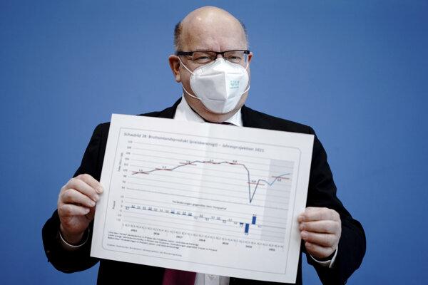 Nemecký minister hospodárstva Peter Altmaier predstavil aktuálnu prognózu vývoja nemeckej ekonomiky.