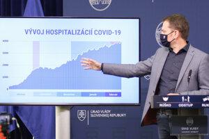 Predseda vlády Igor Matovič počas tlačovej konferencie na tému: Covid-19, ako ďalej?