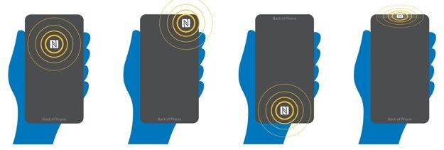 Kde všade môžete nájsť NFC na zadnej strane svojho smartfónu.