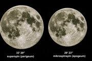 Porovnanie mesiaca keď je na obežnici okolo Zeme najbližšie a keď najďalej.