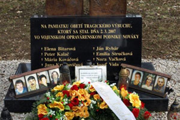 Osem obetí výbuchu vo VOP Nováky má pamätník v nováckom parku.