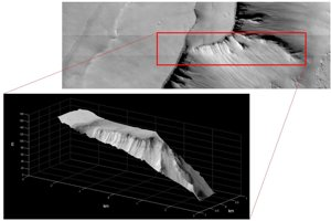 3D rekonštrukcia malej oblasti v regióne s názvom Noctis Labyrinthus
