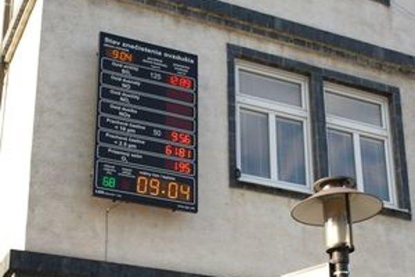 O stave ovzdušia sa ľudia môžu dozvedieť z informačnej tabule na budove Mestského úradu v Prievidzi.