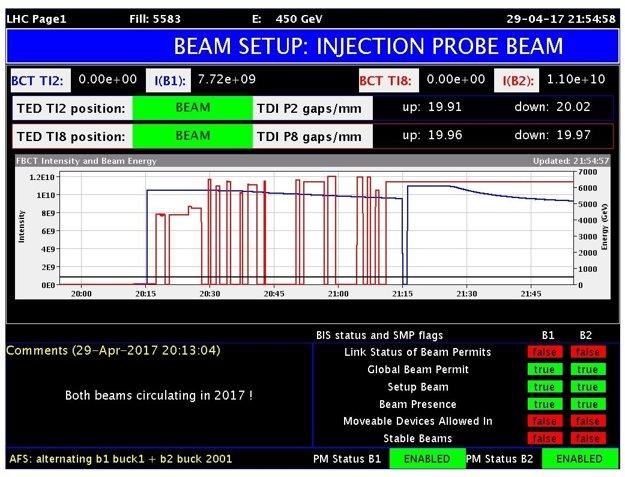 Snímka z prvého spustenia LHC po vianočnej prestávke.