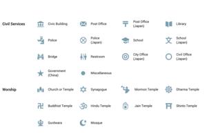 Ikony občianskych služieb a náboženských miest.