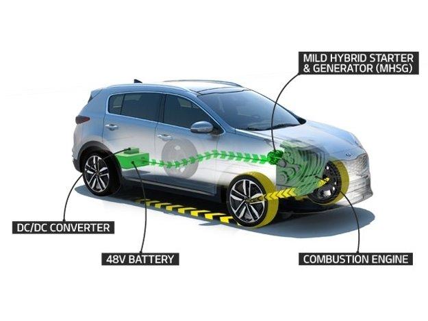 Mild-hybridný systém EcoDynamics+ dostane ako prvá Kia Sportage.