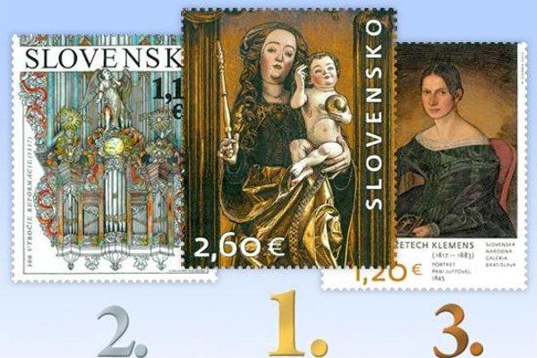 Najkrajšie poštové známky 2017