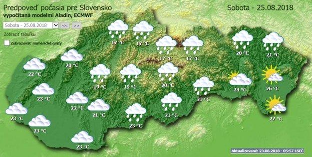 Predpoveď počasia na sobotu 25. augusta.