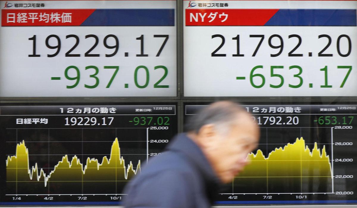 aaf9b0a016b4 Experti  Americké burzy majú to najhoršie pred sebou - Ekonomika SME
