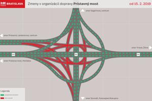 Zmeny organizácie dopravy na Prístavnom moste.
