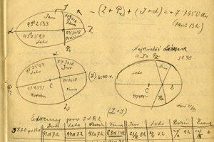 Okrem vynálezov obsahuje zápisník aj zložité výpočty.