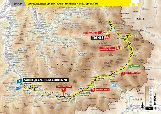 19. etapa Tour de France.