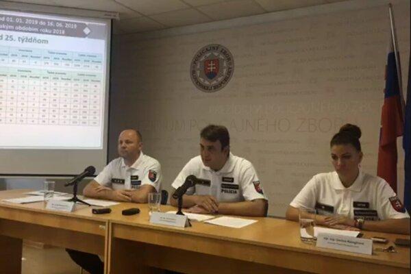 Na dnešnej tlačovej konferencii: zľava Riaditeľ odboru dopravnej polície prezídia PZ Ľuboš Rumanovský a Viceprezident PZ Robert Bozalka.