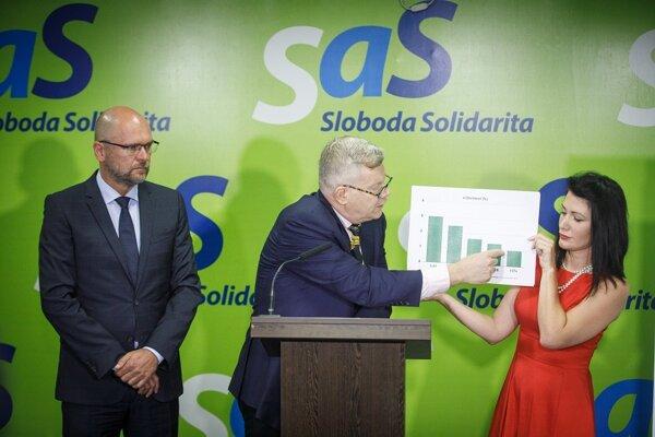 Predseda SaS Richard Sulík, člen zdravotníckeho tímu SaS Martin Barto a poslankyňa NR SR za SaS a tímlíderka strany pre zdravotníctvo Janka Cigániková.