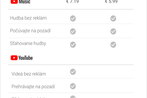 Cenník a služby YouTube Music Premium a Youtube Premium.