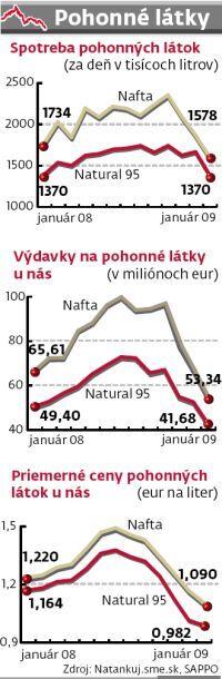 benzin_graf.jpg