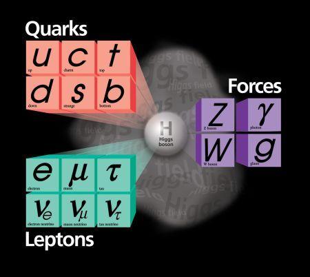 higgs_hmotnost2.jpg