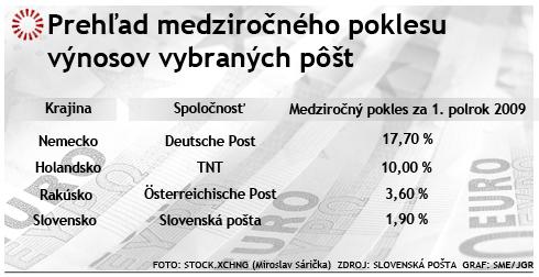 infograf_vynos.jpg