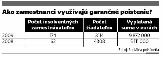 tabulka_socpoist.jpg
