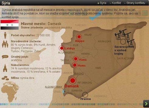 Sýria