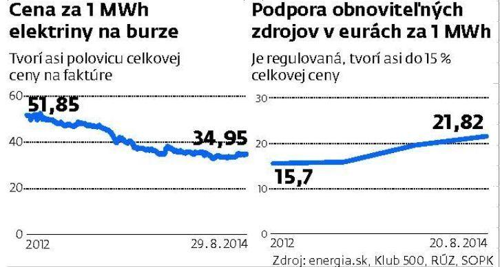 graf_slnko.jpg
