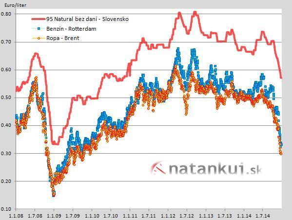 graf_natankuj_1.jpg