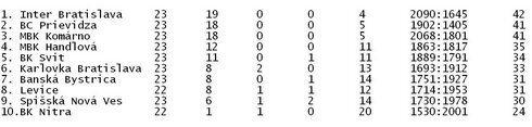 0_tabbasket_r2063_res.jpg