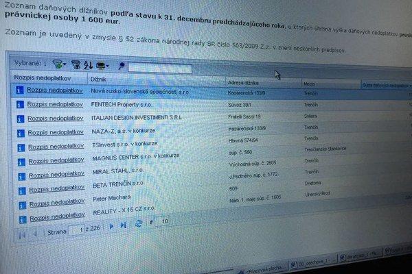 Zoznam dlžníkov na webe mesta.