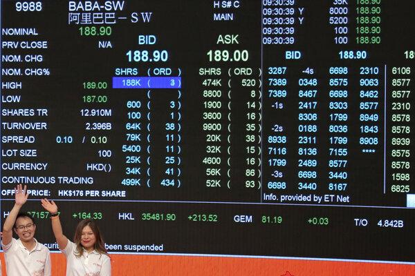 Uvedenie akcií spoločnost Alibaba na burze v Hongkongu.