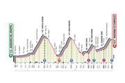17. etapa na Giro d'Italia 2020 - profil, trasa, mapa, prémie (pre zväčšenie kliknite na obrázok).