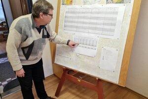 Karol Bayer, vedúci Odboru krízového riadenia Okresného úradu Martin.