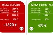 V Ľuboreči si vyrátali koľko ušetrili tým, že nereflektovali na ponuku zastrešenia odberového miesta už existujúcimi MOM.
