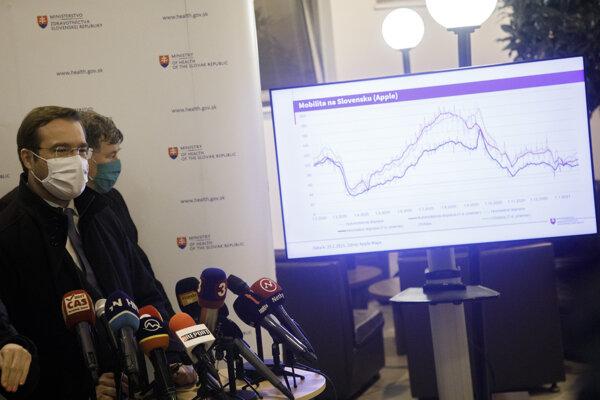 Minister zdravotníctva Marek Krajčí a hlavný hygienik Ján Mikas počas tlačovej konferencie.