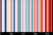 Každý prúžok označuje odchýlku od priemernej teploty za roky 1901-2019 - modré sú chladmejšie roky, červené teplejšie.